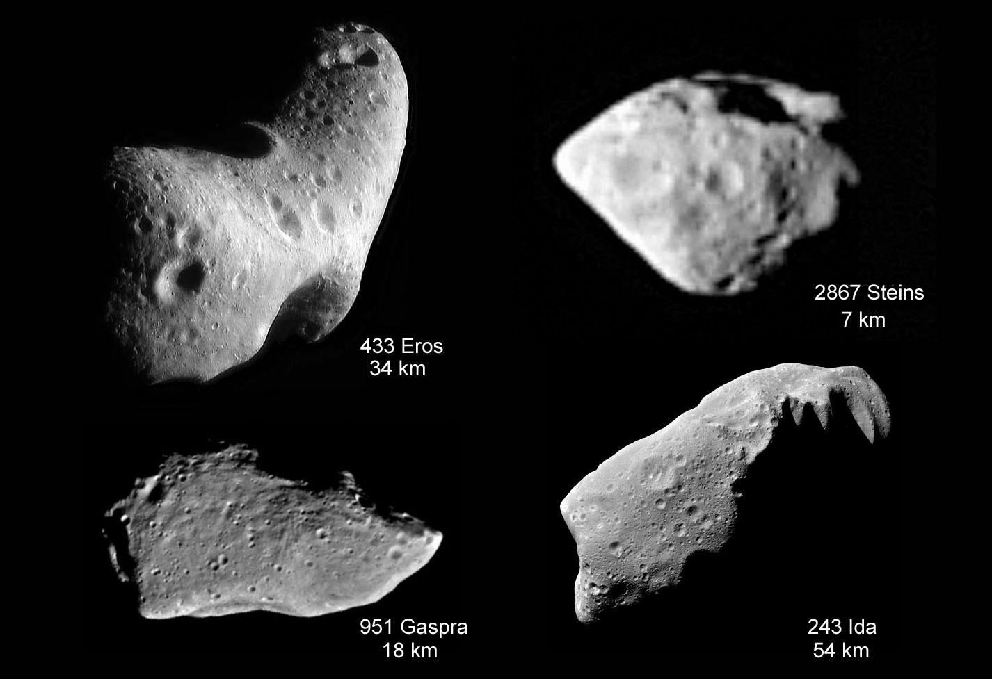 how are asteroids named - photo #16