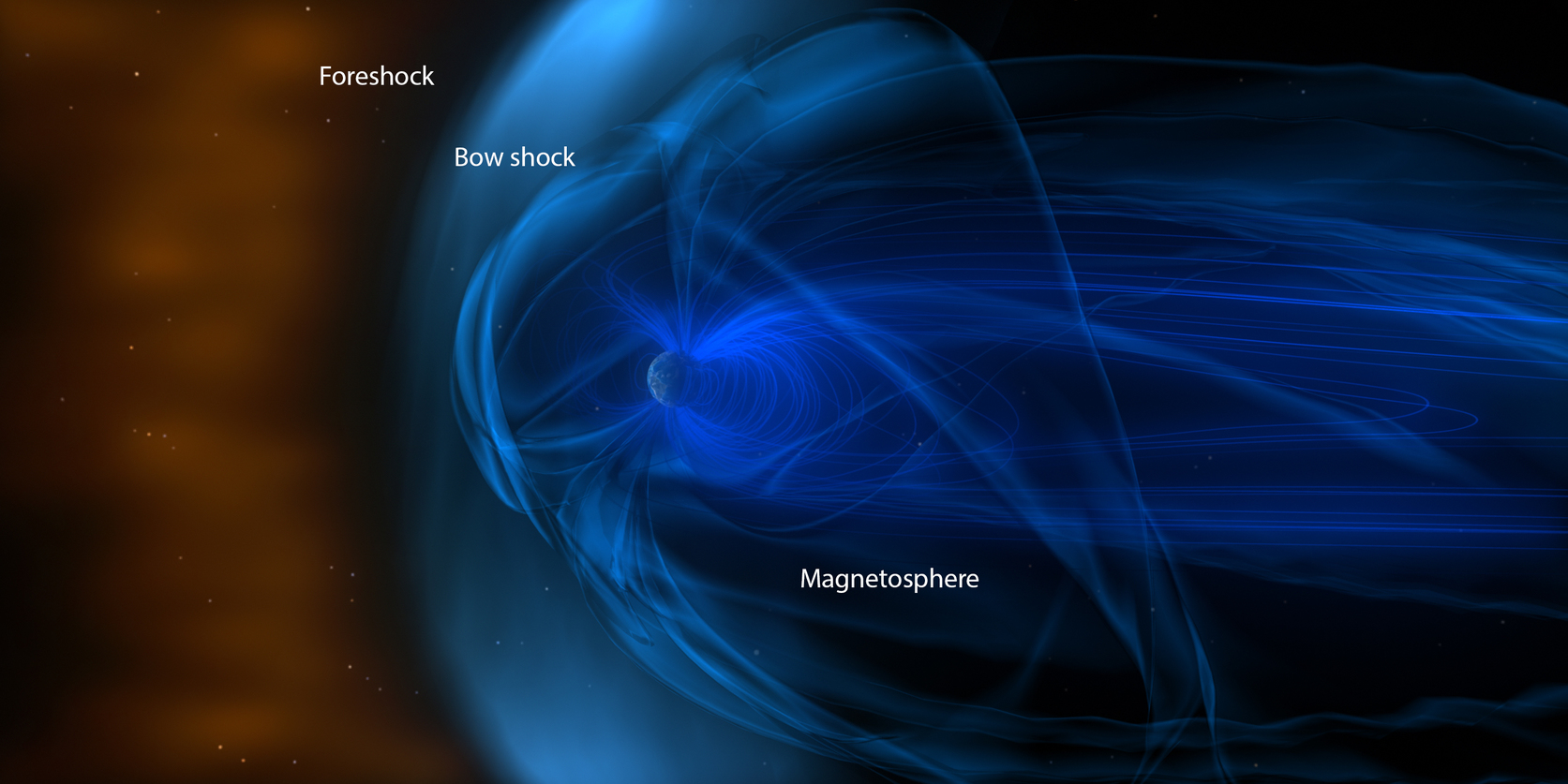 makes one earth like planet more habitable than another the earth s magnetosphere protects our atmosphere from the erosive power of the solar wind but out convection in earth s core that field would not