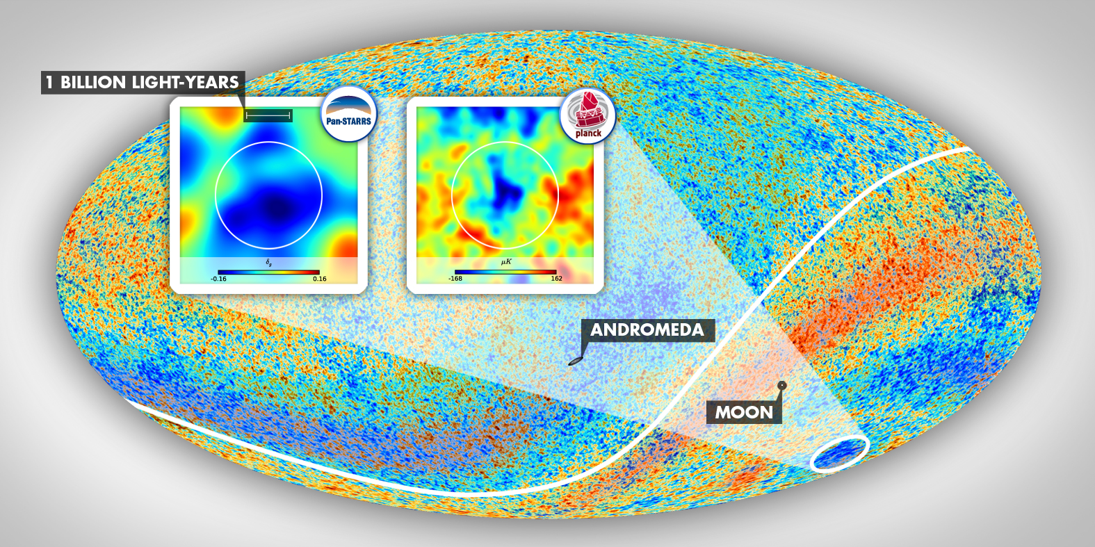 Cold cosmic mystery solved: Largest known structure in the universe leaves its imprint on CMB radiation