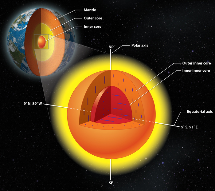 Surprising Earths Surprise Inside Geologists Unlock Mysteries Of The Planets Wiring 101 Archstreekradiomeanderfmnl