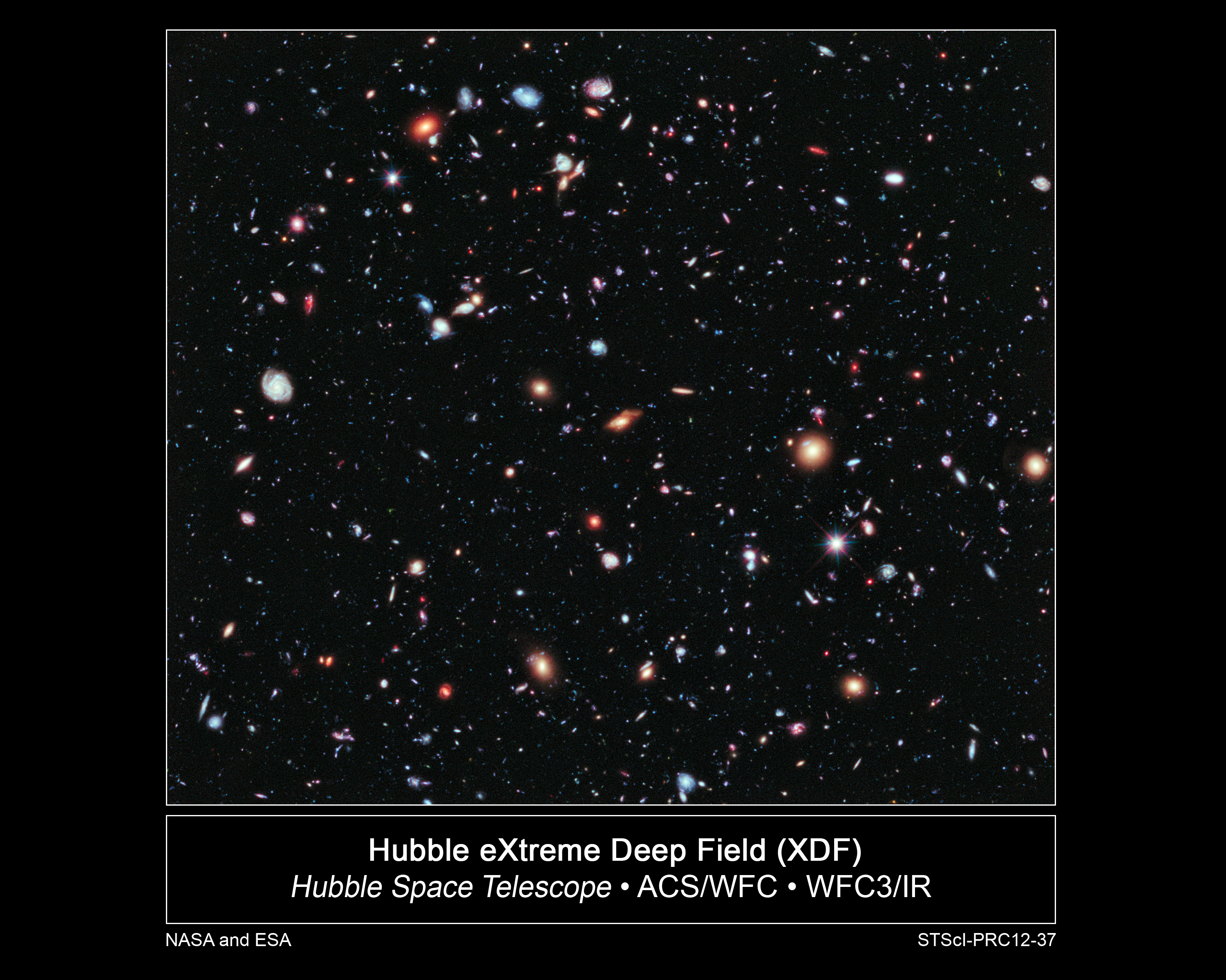 Hubble's deep field images of the early universe are ...