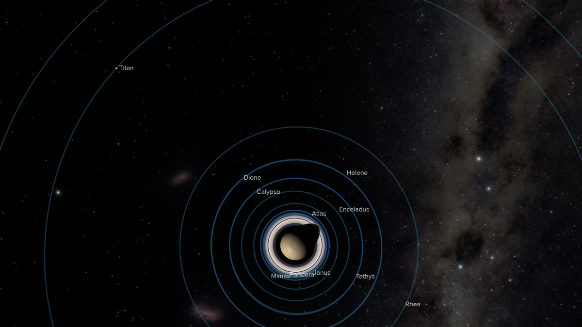 Improved Saturn positions help spacecraft navigation ...