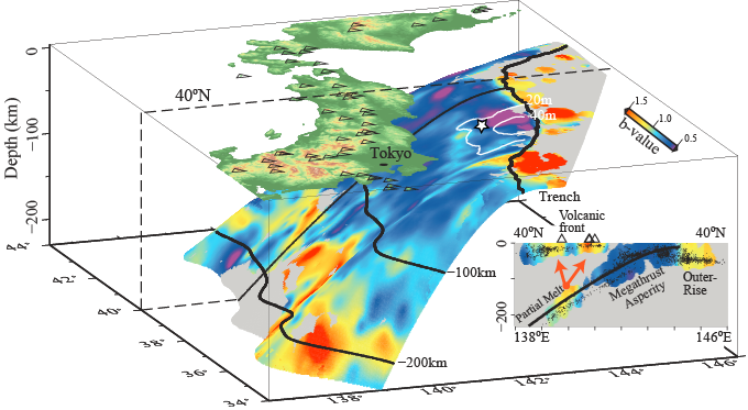 Randomness of megathrust earthquakes implied by rapid ...