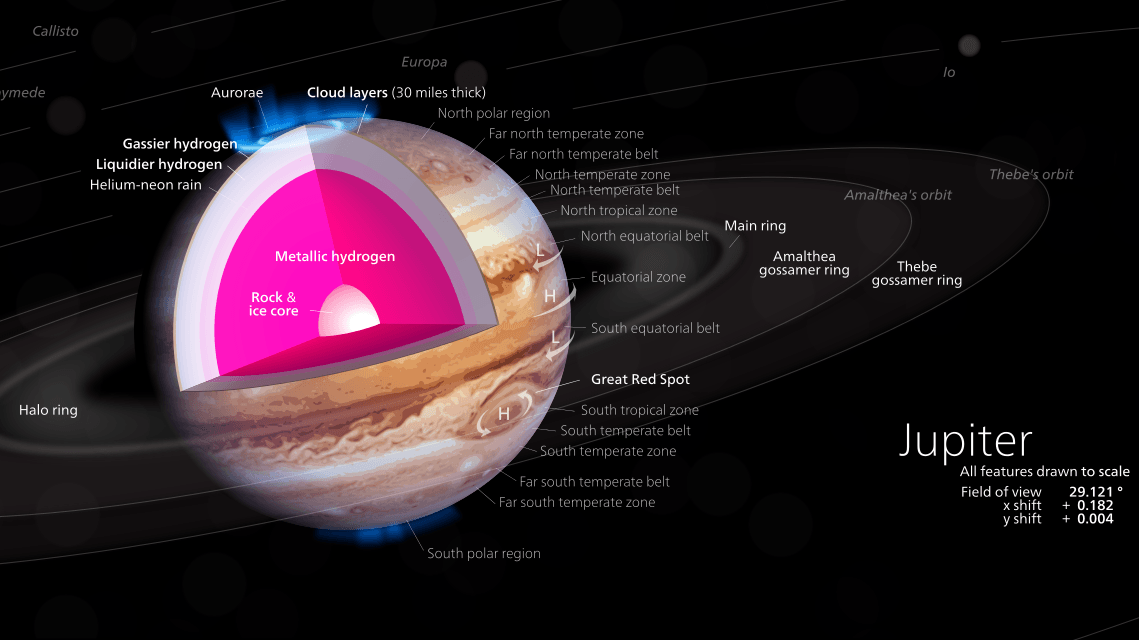 what is a gas giant
