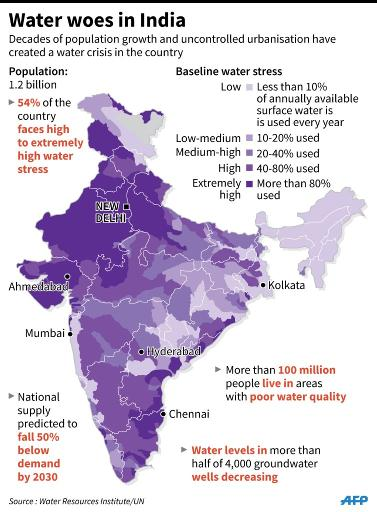 water scarcity in india Water scarcity challenges to business countries such as the usa, brazil, argentina, australia, india and china are big virtual water exporters.