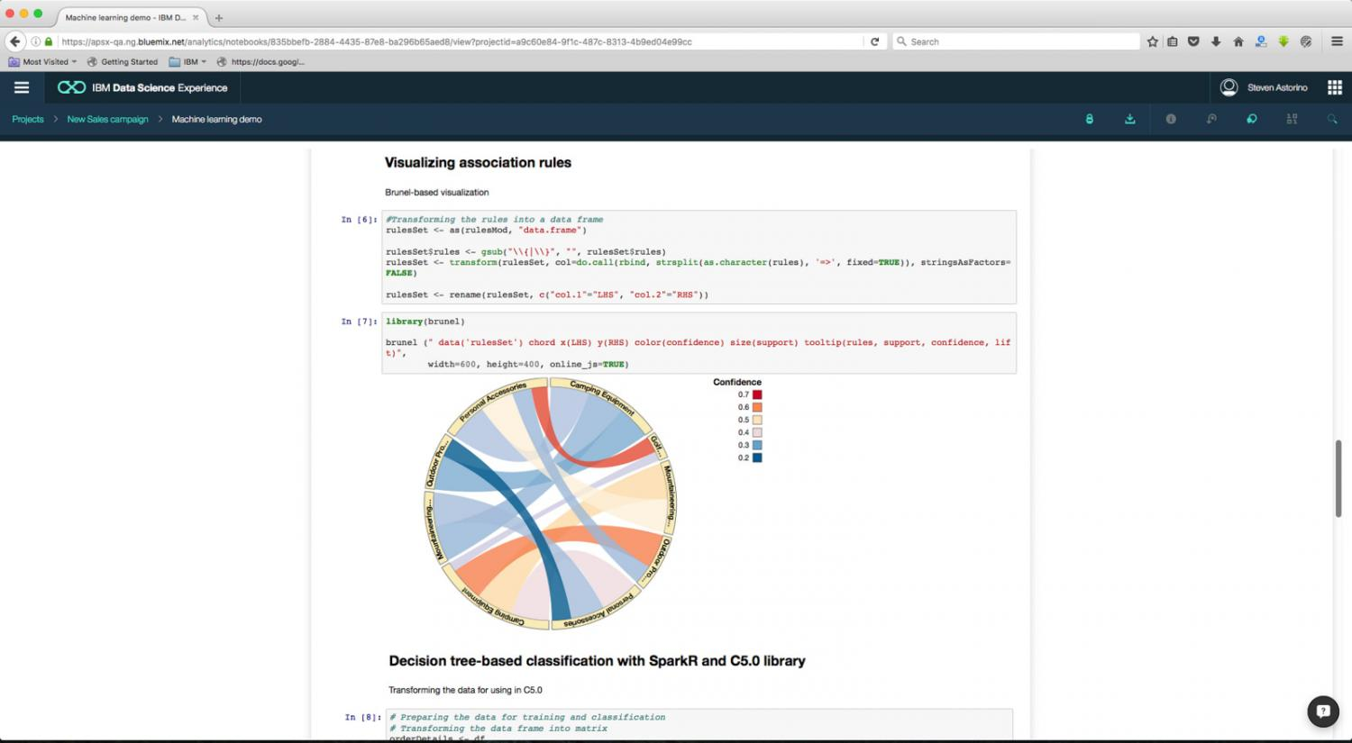Ibm unveils industrys first platform to integrate all data types ibms project dataworks uses watson analytics to analyze and create complex visualizations credit ibm malvernweather Choice Image
