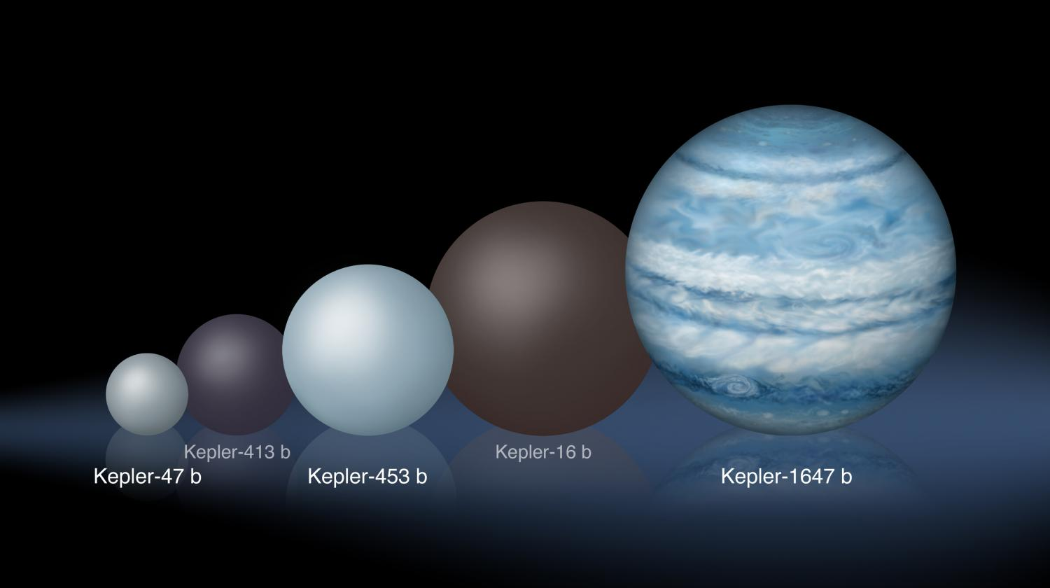 kepler a planet behind neptune - photo #25