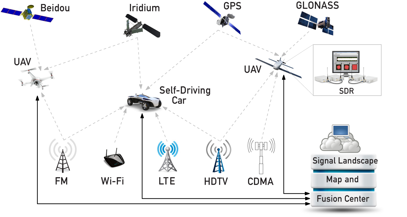 Next Generation Navigation System Uses Existing Cellular