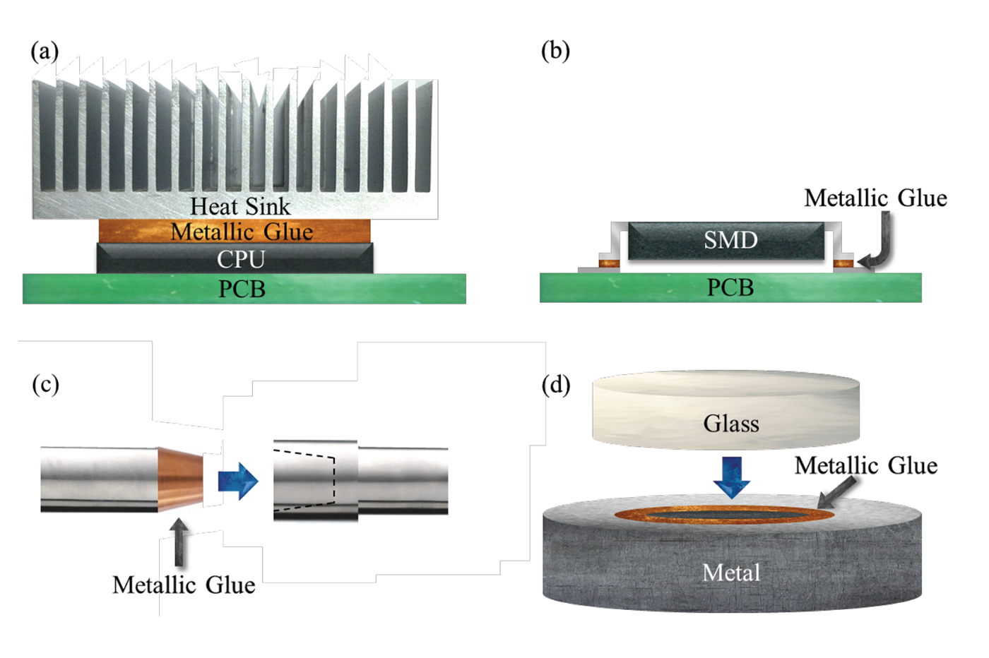Researchers Metallic Glue May Stick It To Soldering And Welding Al Pcb With Metal Core Aluminum Printed Circuit Boards