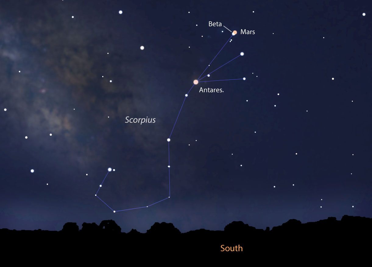 What Opposition Now Stands For >> Stunning conjunction of Mars and Beta Scorpii this week
