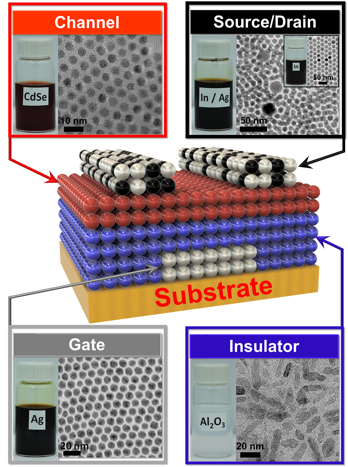 Engineers Develop First Transistors Made Entirely Of