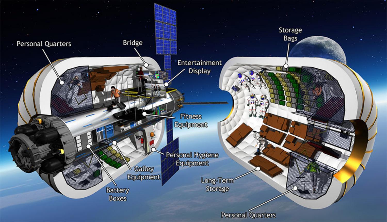 inflatable spacecraft habitat - photo #7