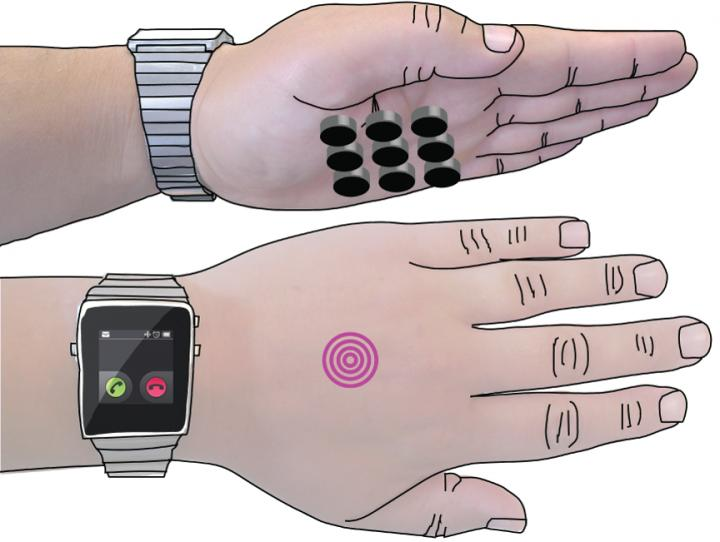Research brings 'smart hands' closer to reality