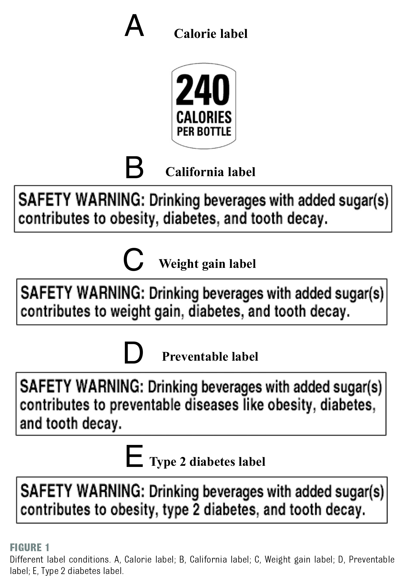 Health Warning Labels May Deter Parents From Purchasing