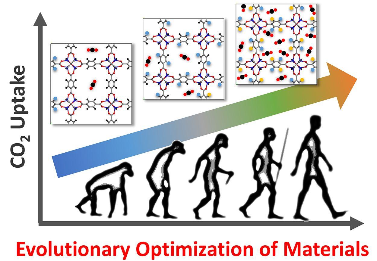 "genetic algorithm Ii genetic algorithms for optimization user manual developed as part of thesis work: ""genetic algorithms for optimization – application in controller design problems."