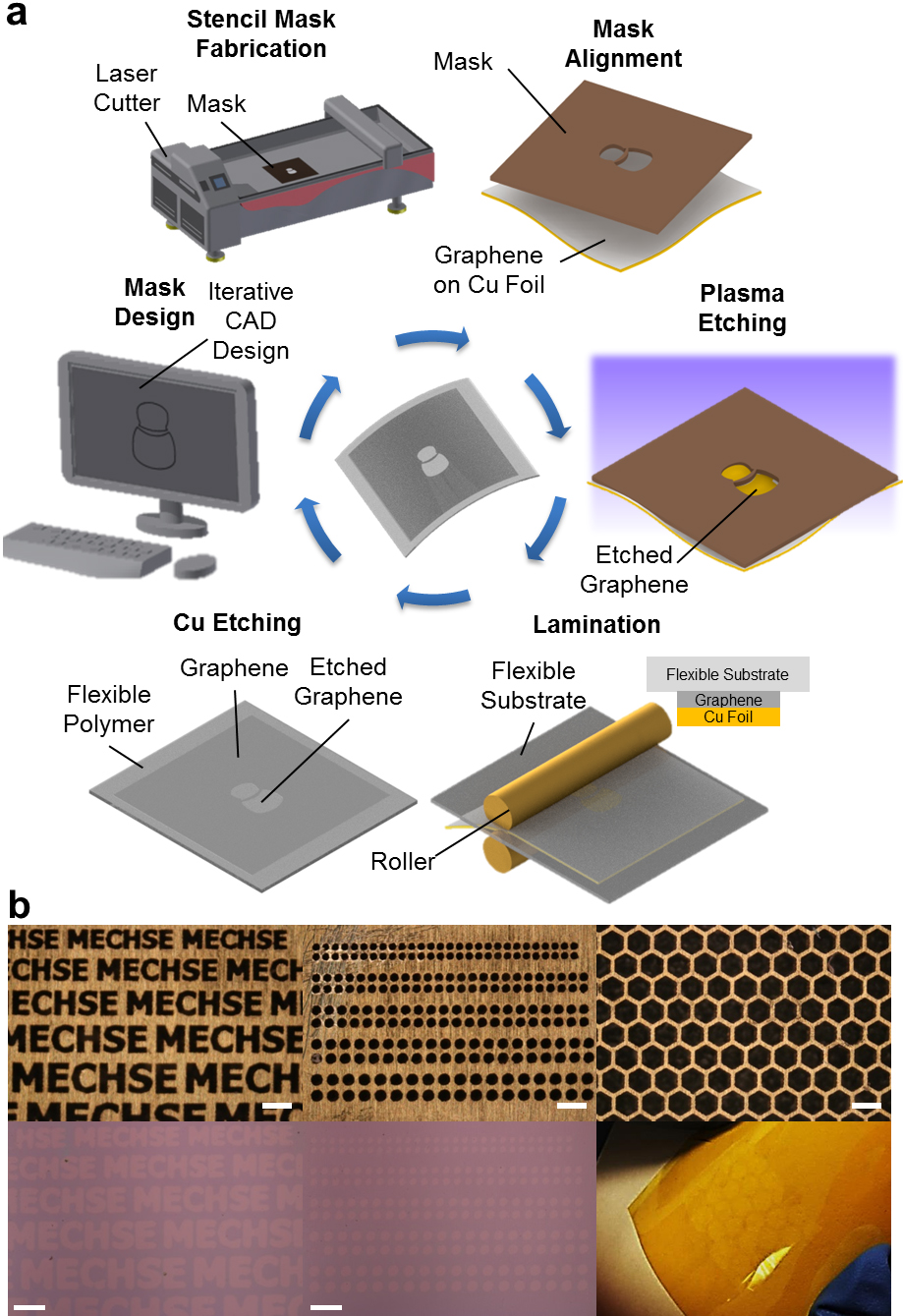 Researchers Create One Step Graphene Patterning Method