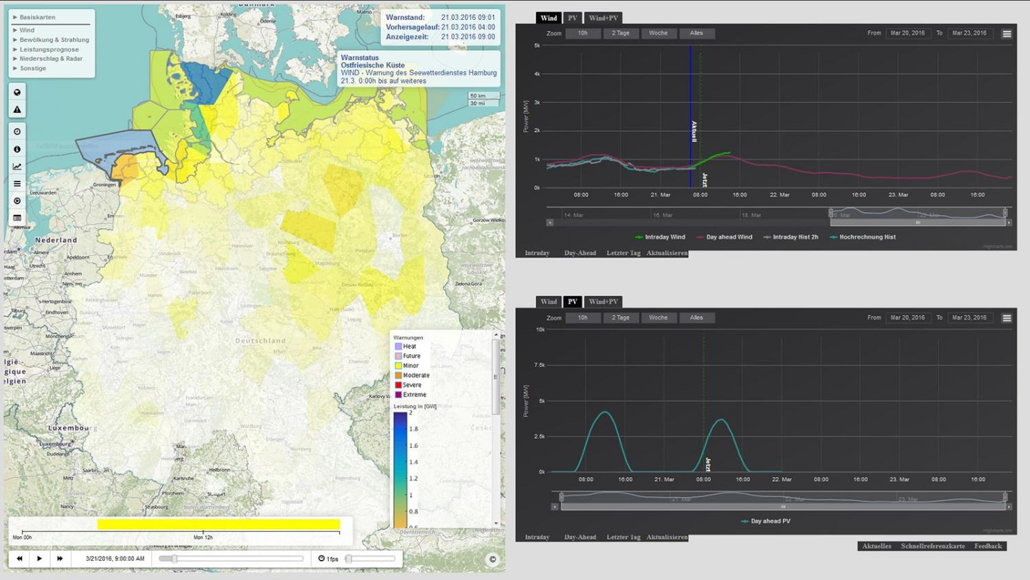 Better forecasting for solar and wind power generation