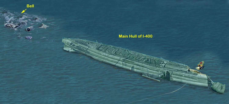 7 best submarines of World War II 77