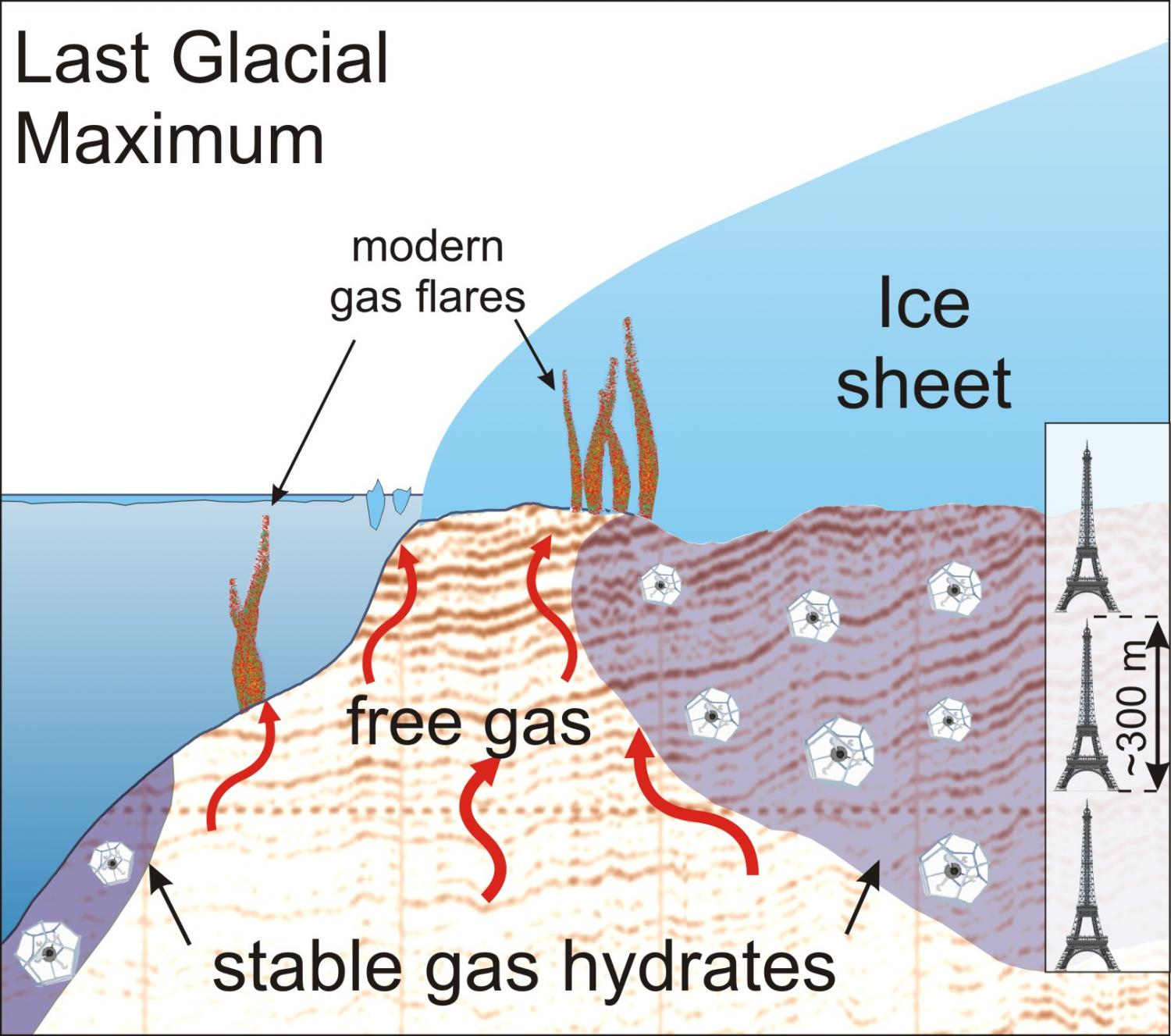 sheets be hiding vast reservoirs of powerful greenhouse gas ice sheets be hiding vast reservoirs of powerful greenhouse gas