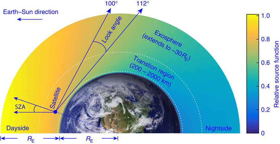 Researchers Discover Hot Hydrogen Atoms In Earths Upper Atmosphere
