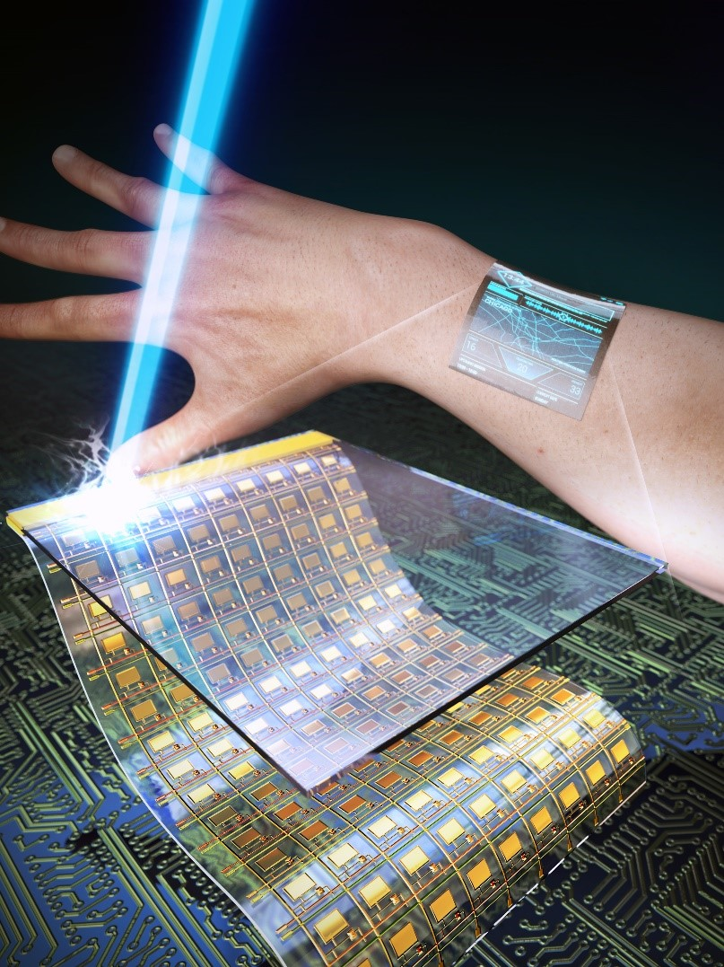 Research Team Develops Ultrathin Transparent Oxide Thin Film Circuit Which Demonstrates The Use Of Transistors When A Finger Is Flexible And Produced Via Illo Process Credit Kaist