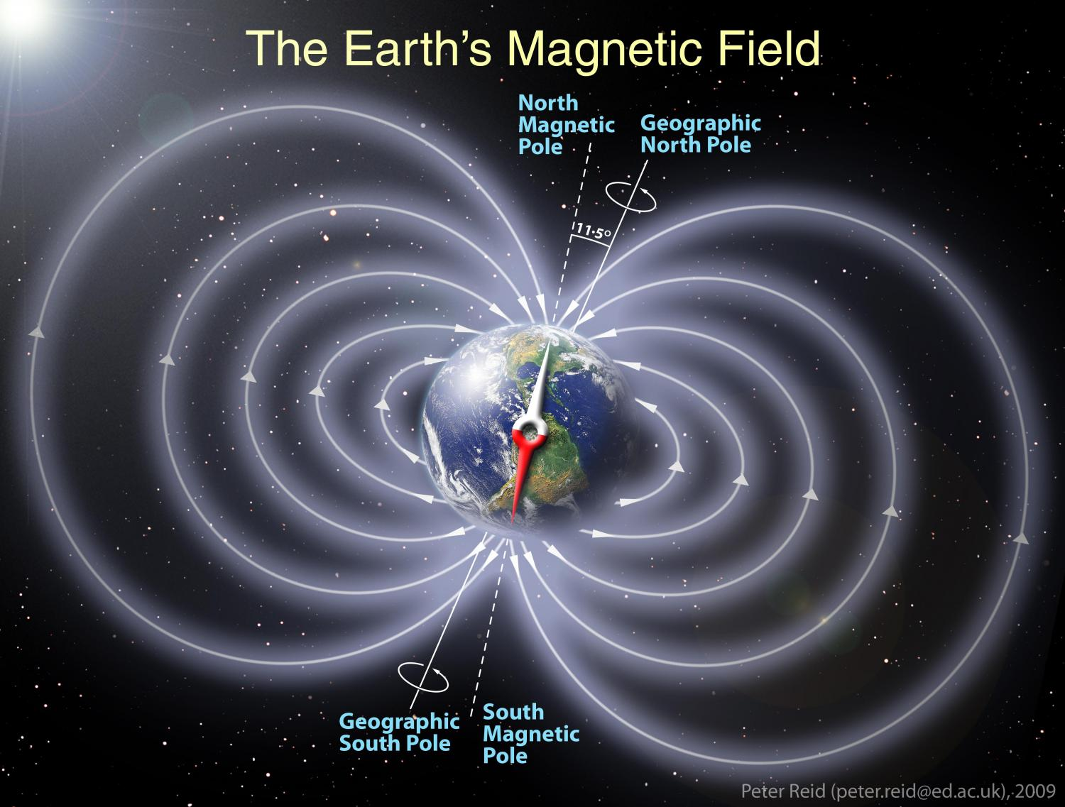 Possible Evidence Of Human Ability To Detect Earths Magnetic Field Solar Wind Diagram Widows The Universe Image Sun Images Schematic Illustration