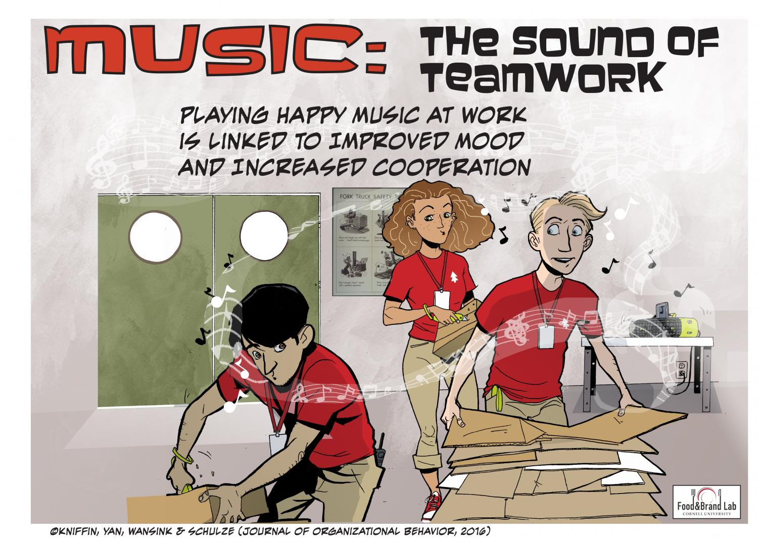 at work increases cooperation teamwork music at work increases cooperation teamwork
