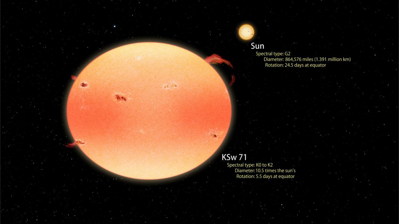 Nasa Missions Harvest A Passel Of Pumpkin Stars
