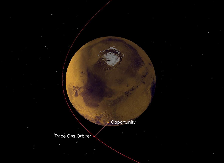 NASA radio on Europe's new Mars Orbiter aces relay test