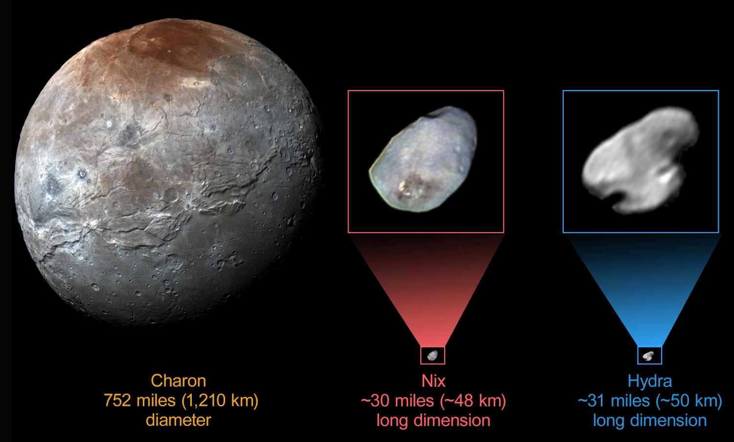 Styx Pluto S Moon: New Data Compare, Contrast Pluto's Icy Moons