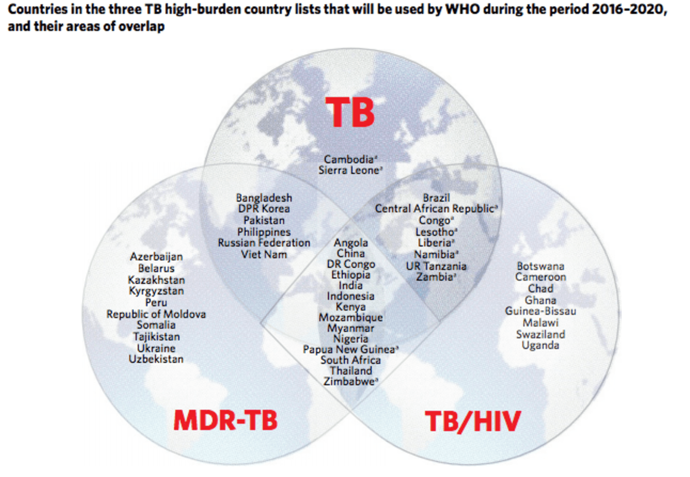report on tuberculosis Centers for disease control and prevention, division of tuberculosis elimination.