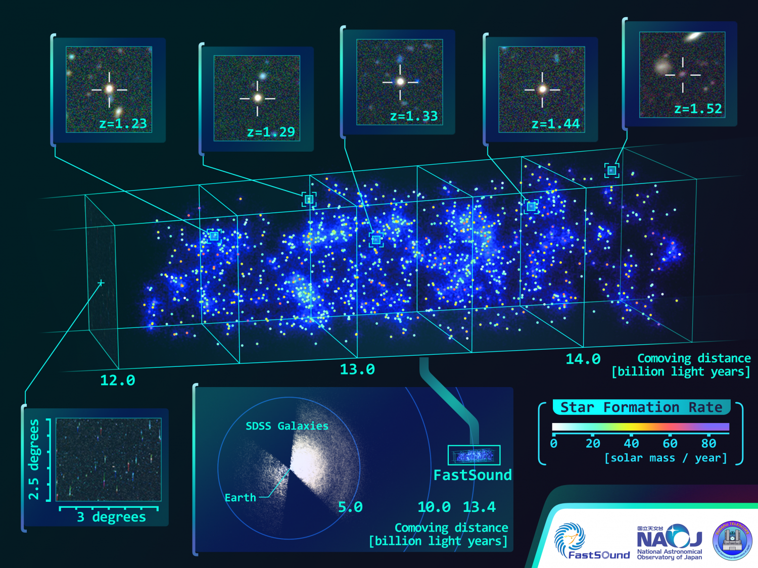 New Test By Deepest Galaxy Map Finds Einsteins Theory Stands True - Solar system map 3d