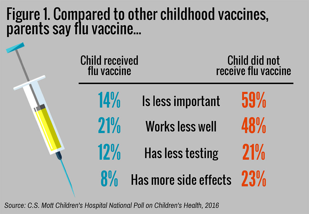 the importance of childhood immunizations Early childhood programs have an important role to play by ensuring their own staff are vaccinated, verifying the immunization status of children, and educating parents about the benefits of following the cdc immunization schedule.