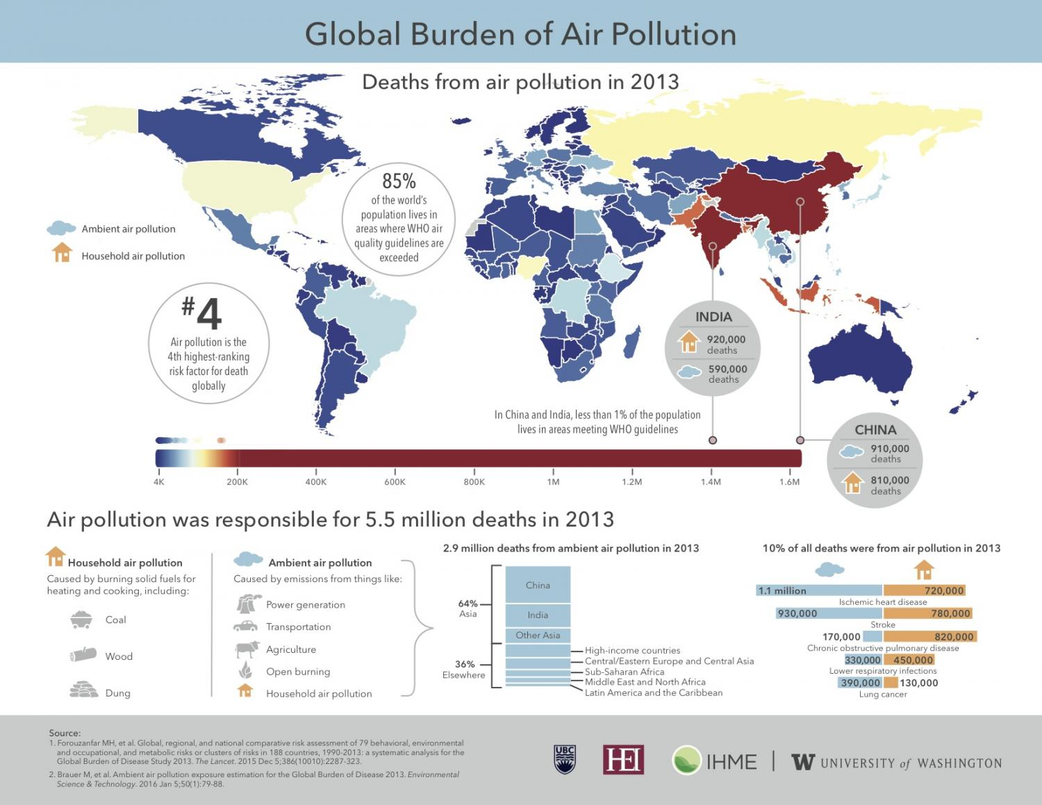 the issue of air pollution in ontario and the types of common pollutants The world's top 10 worst pollution growing and are much more susceptible to environmental pollutants including untreated sewage and urban air pollution.