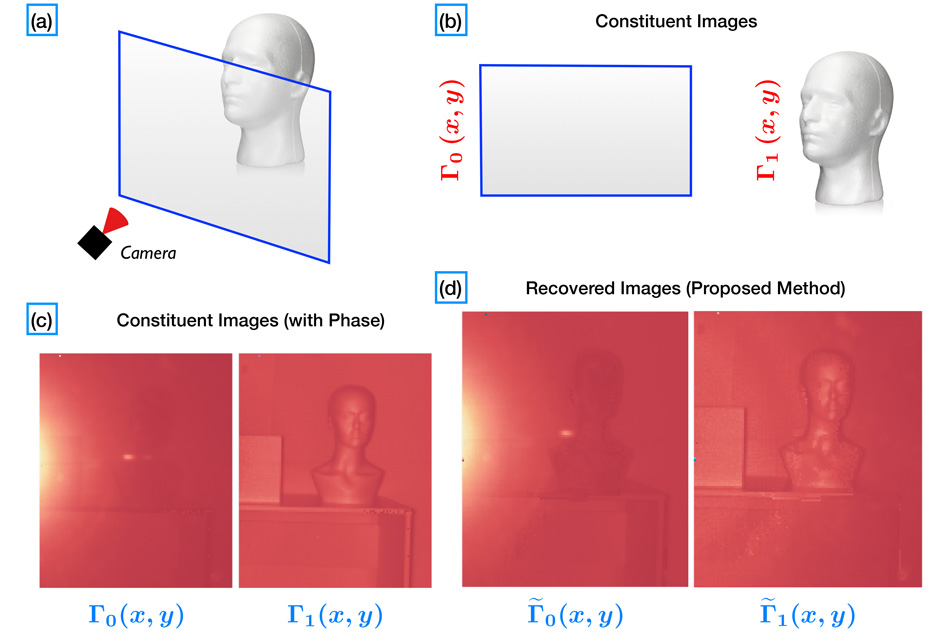 Reflection Removing Camera Device Uses Depth Sensor And