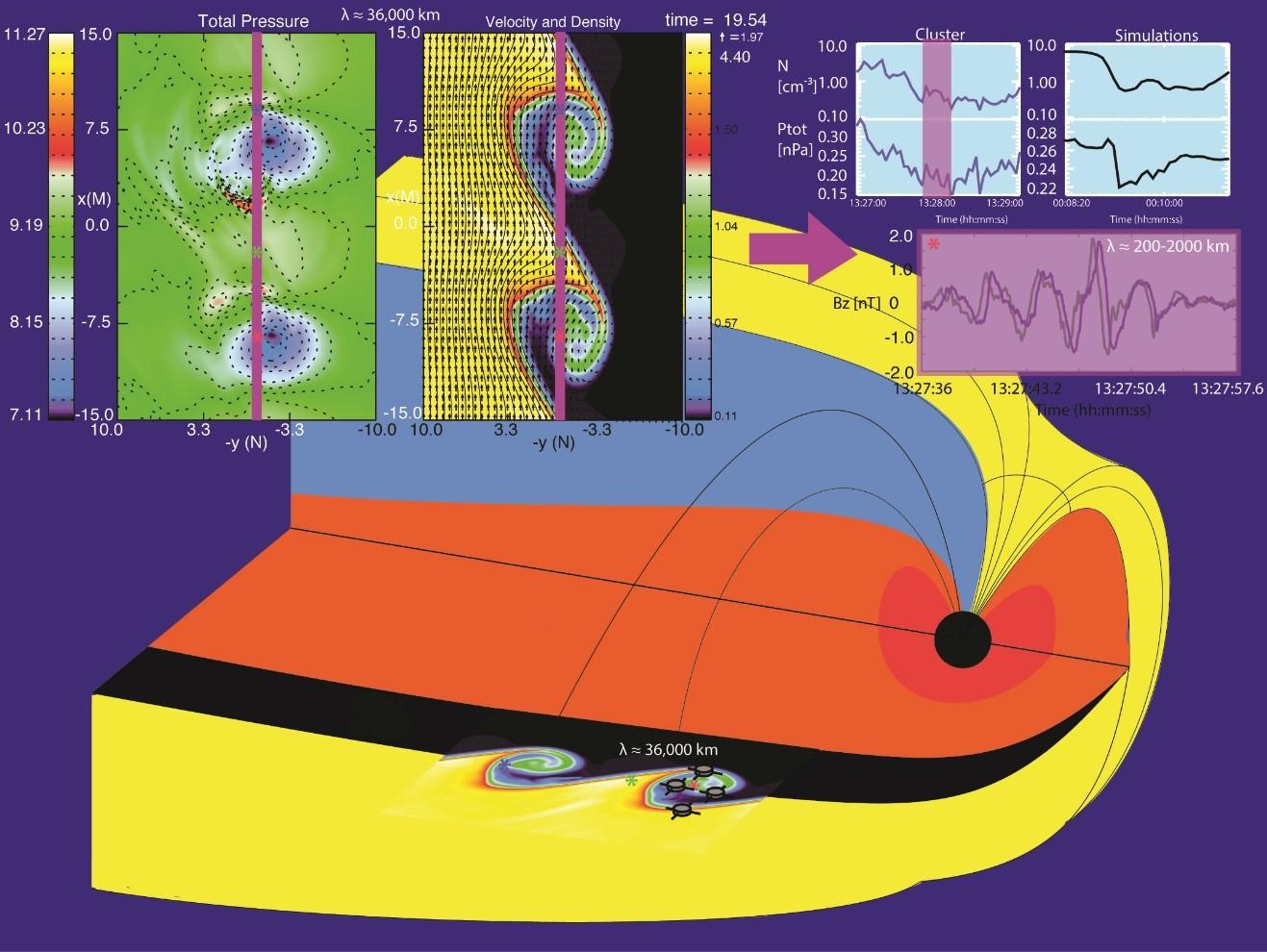spacecraft power sources - photo #16
