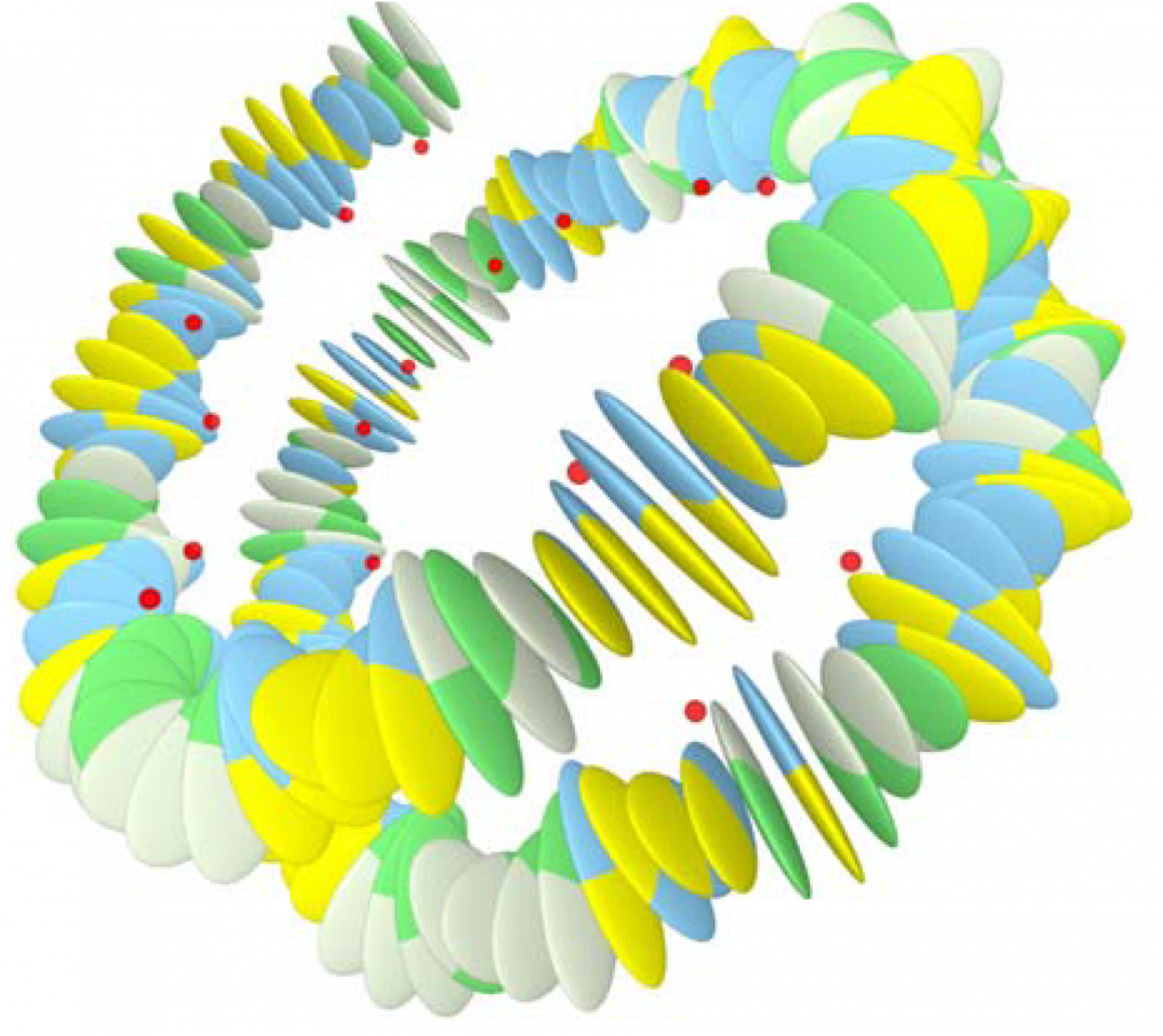 Second layer of information in DNA confirmed