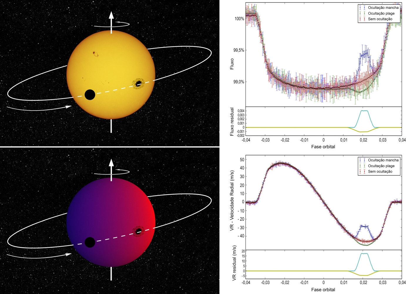 Stellar activity can mimic misaligned exoplanets for 12 rose terrace clark nj