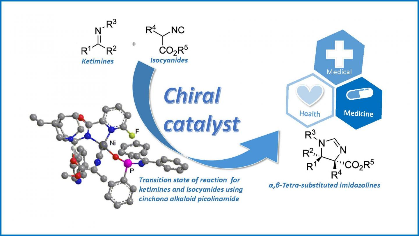 chirality in chemical reactions As such, the reaction is an extremely sensitive qualitative sensor for the chirality of macroscopic solids and in this letter we exploit this phenomenon of asymmetric autocatalysis to probe the influence of carbon nanotube chirality on the formation of chiral molecules in preparative chemical reactions.