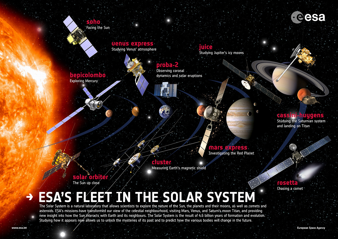 Www Esa Mars Facts Space For Kids