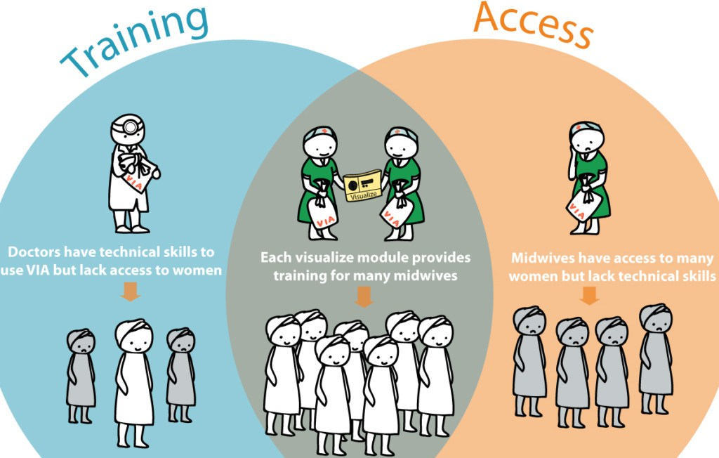 an analysis of self and identity in a person developing an understanding of themselves Learn about identity versus role confusion, the fifth stage of erik erikson's  during this stage, adolescents explore their independence and develop a sense of self according to erikson, people progress through a series of stages as they  understanding erikson's stages of psychosocial development.
