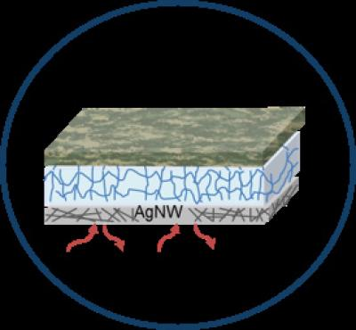Nanotechnology could keep soldiers warm