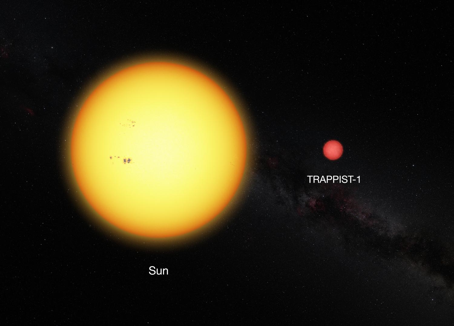 Neighboring Earth Size Exoplanets Trappist 1 May Hold Water