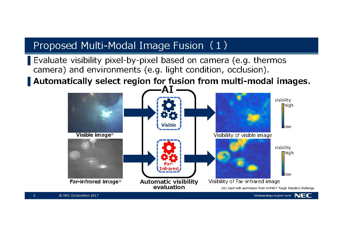 Researchers Use Ai To Dramatically Increase Image Clarity Under 3d Plant Cell Diagram From Textbook Gallery Credit Obtained Permission The Severe Environment Simulator In Impact Tough Robotics Challenge Program