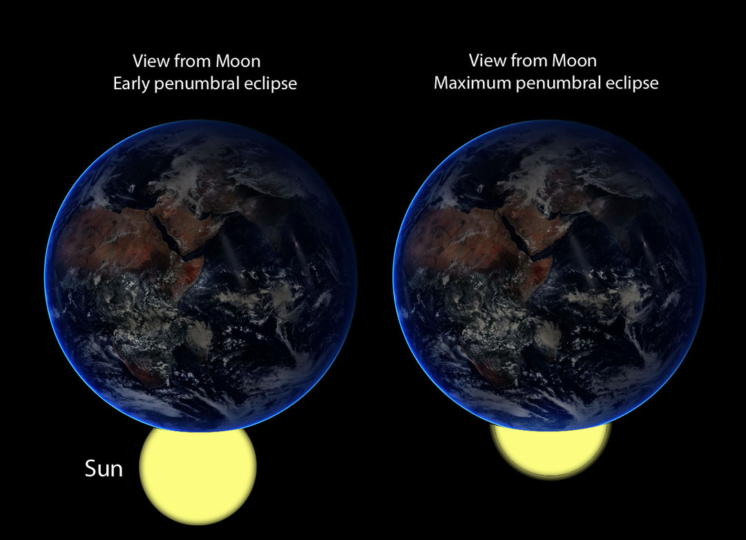 See a flirtatious lunar eclipse this friday night see a flirtatious lunar eclipse this friday night this diagram shows ccuart Image collections