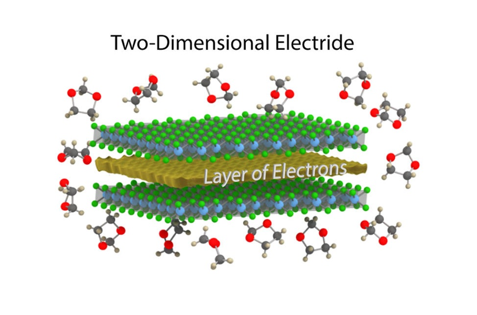 Scientists create first 2-D electride