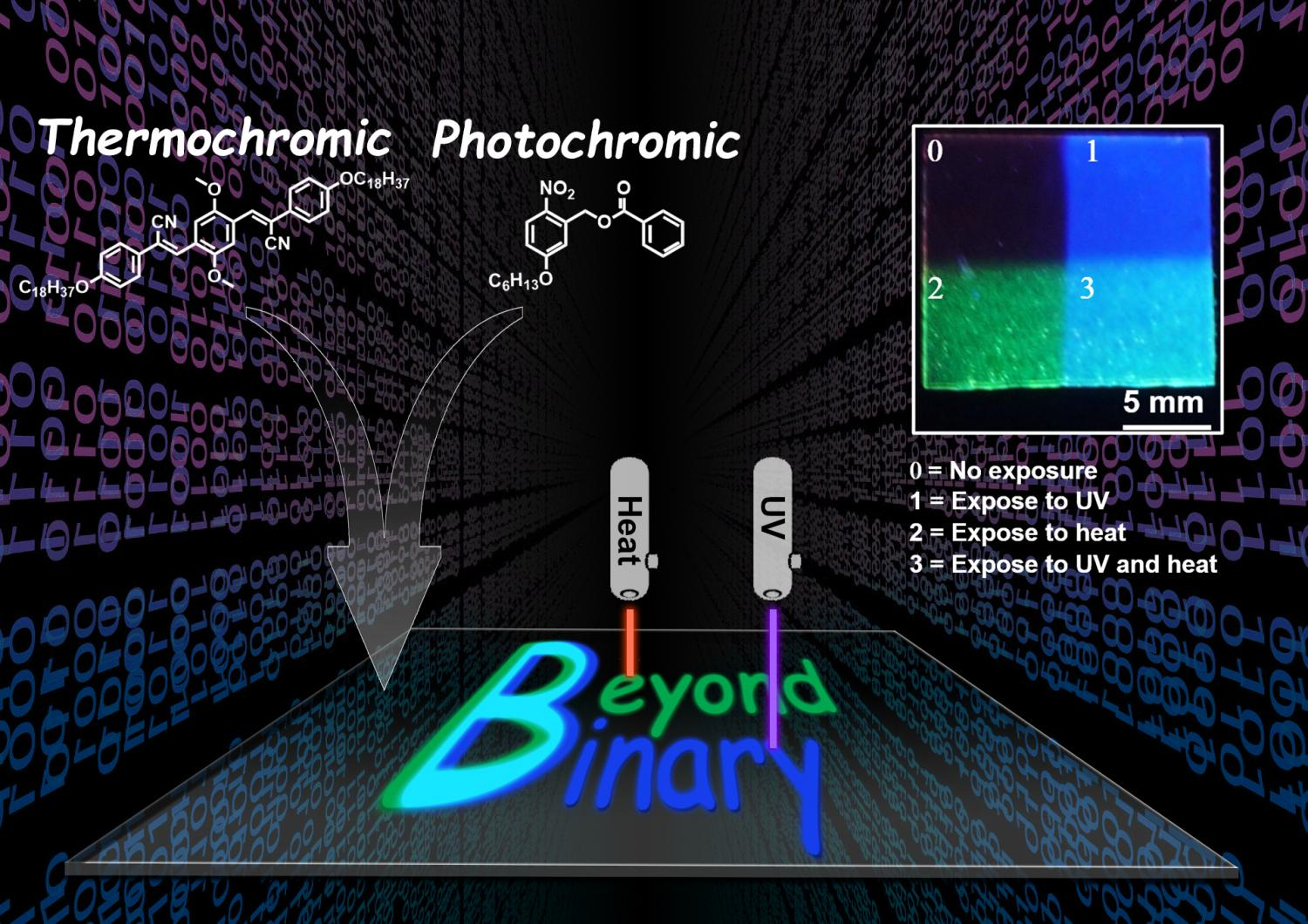 Researchers find a chemical solution to shrink digital data storage