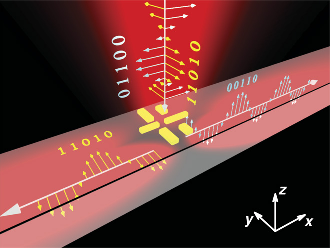 plasmonic antenna thesis