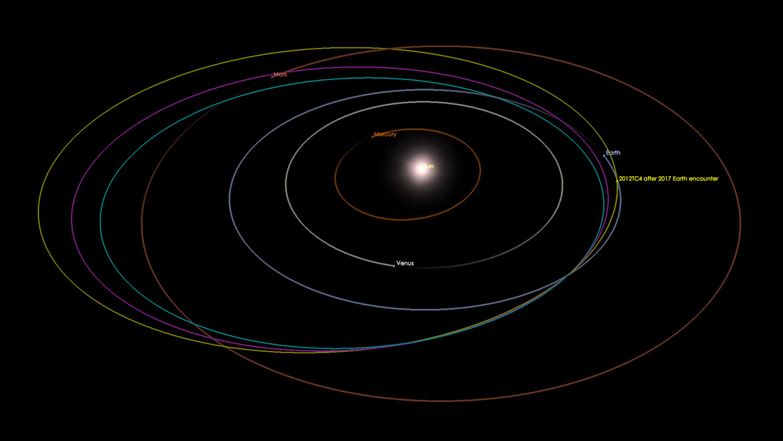 asteroid tracking - photo #3