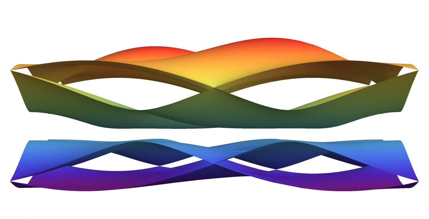 Researchers find path to discovering new topological materials